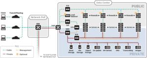 networkarchitecture1