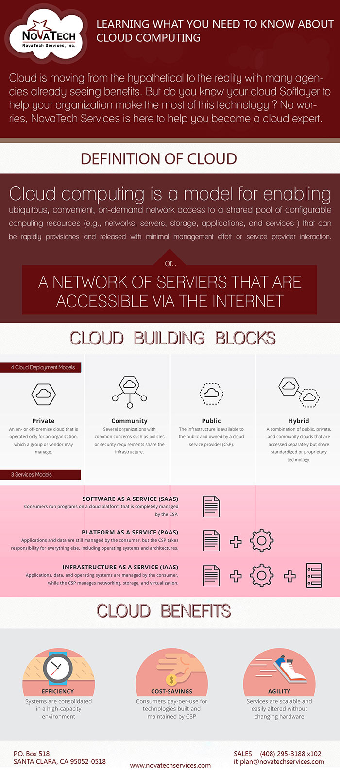 cloud-infographic-2016-01