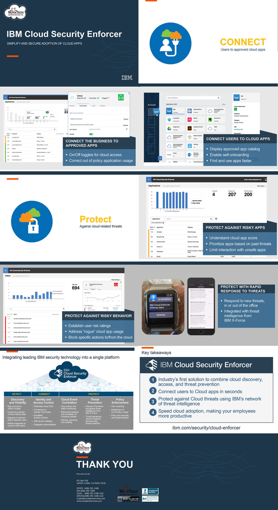 Cloud-Security2
